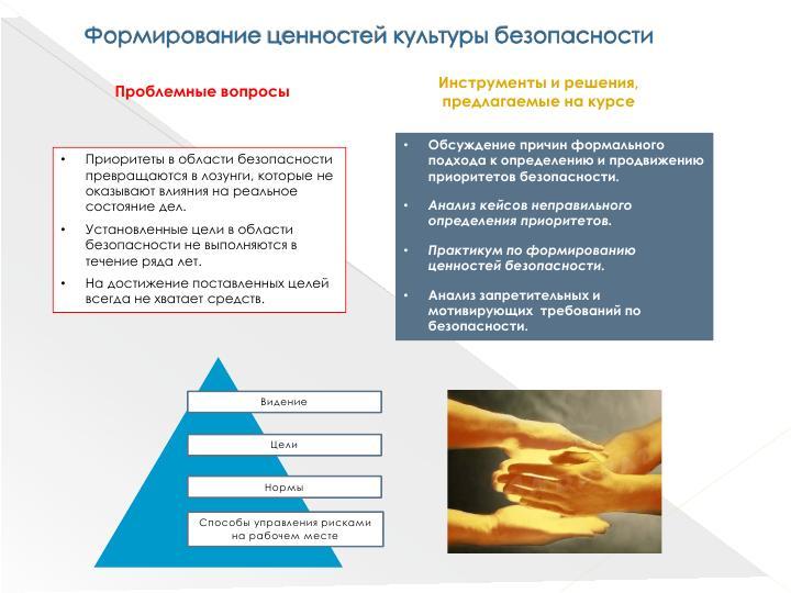 Формирование-культуры-безопасности_презентация-курса
